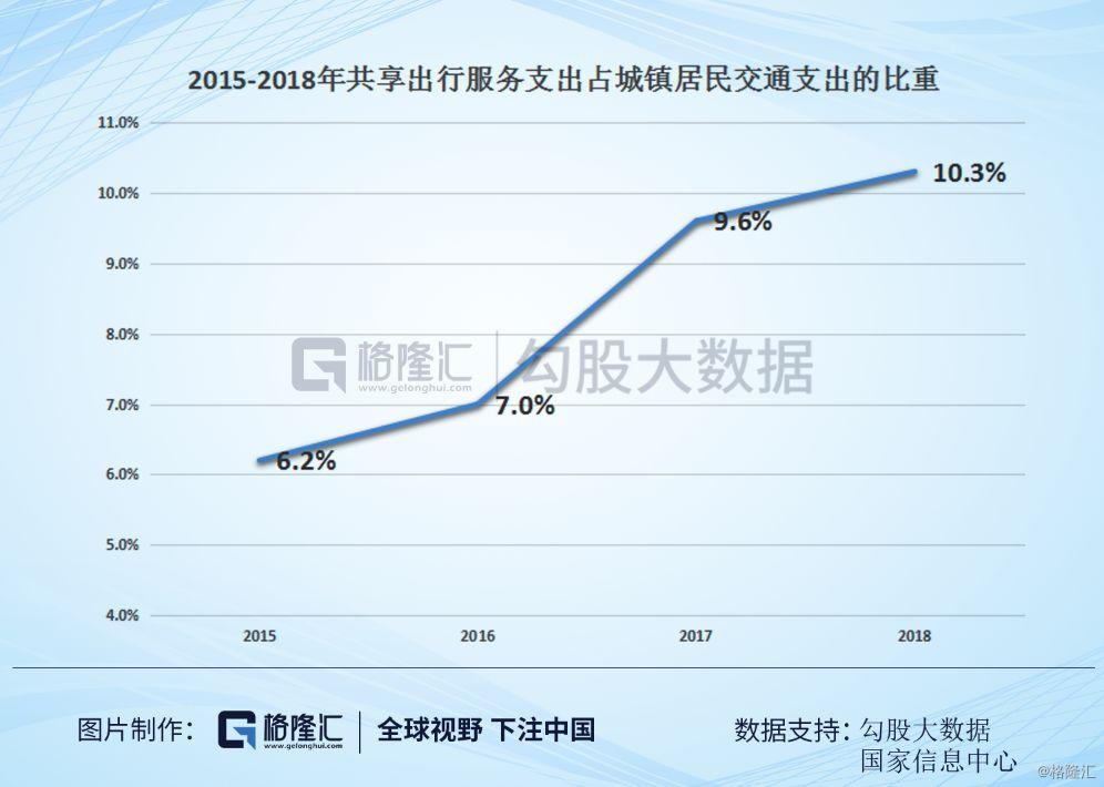 大洋娱乐登陆,上海职工互助保障项目2020将实施:最高给付超66万