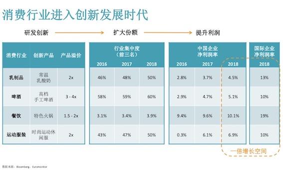 「ibet官网开户」全国互联网医院增至269家 2020年投资规模超1000亿元