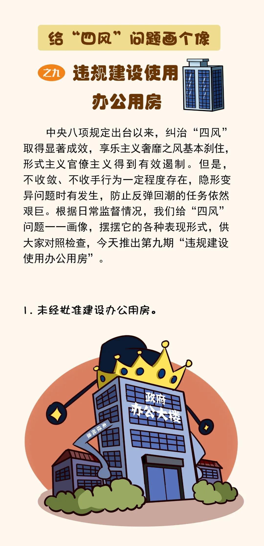"""【给""""四风""""问题画个像⑨】 违规建设使用办公用房图片"""