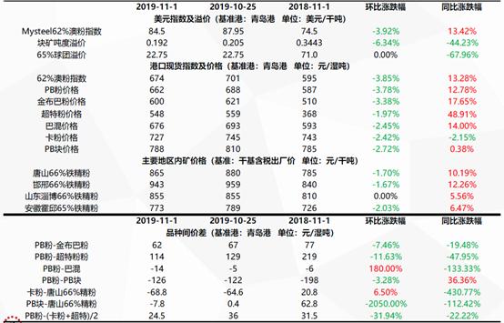 贝斯特老虎机手机版·华商基金张永志:部分转债有溢价空间 配置价值明显