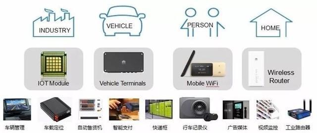 海思4G物联网通讯芯片开售 应用领域惊人