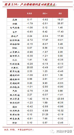 澳门博彩招商|中国家庭债务状况:借的钱大部分还是买房子了