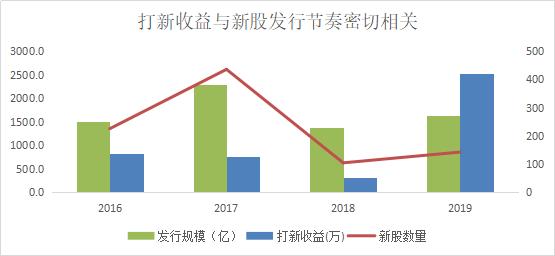 manbetx体育资讯 北京开拆高速路省界收费站 年底前省界收费站全部取消