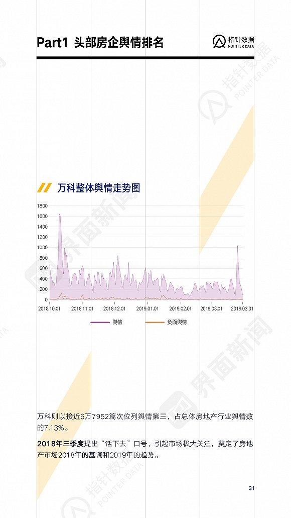 「华侨人直营网站」如今的就业形势下,新的工作机会在哪里?