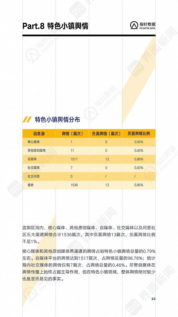 """手机验证码送体验金可提现 - 新浪财经2019""""金麒麟""""最佳证券分析师评选规则"""