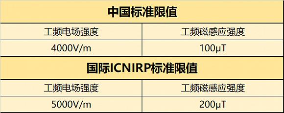 76必赢-净负债率超过90% 宝龙地产火线配股融资