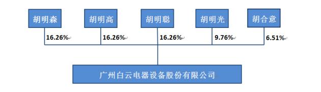 """无极3平台正规吗 - 《三国志14》追加武将""""徐琨""""能力均衡的孙坚外甥"""
