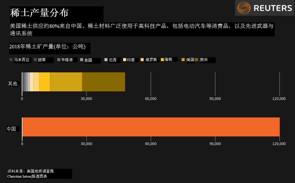 助力美国抗衡中国?澳大利亚力推15个稀土项目