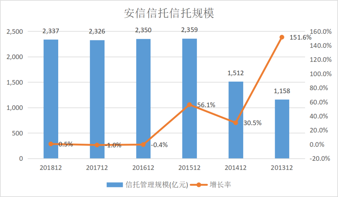 东升在线网投·检察机关对人保投资控股原总裁刘虹涉嫌受贿案提起公诉