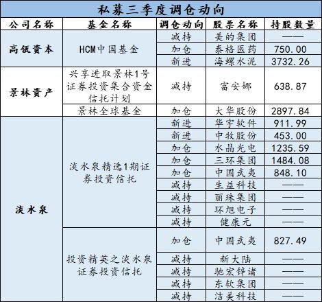 df888娱乐场官网 - 2019年杭州PPP项目清单发布,看看上面都有些哪些项目
