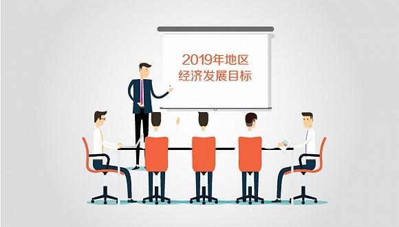 2019经济增长_2019经济增长目标将下调,贸易顺差或进一步收窄-经济频道
