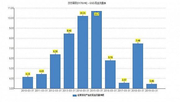 金花赌场app 印媒:中国电子侦察船去年曾抵近印海军基地实施侦察