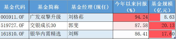 银河开户通官方下载-守号小复式,神秘男子领走1036万