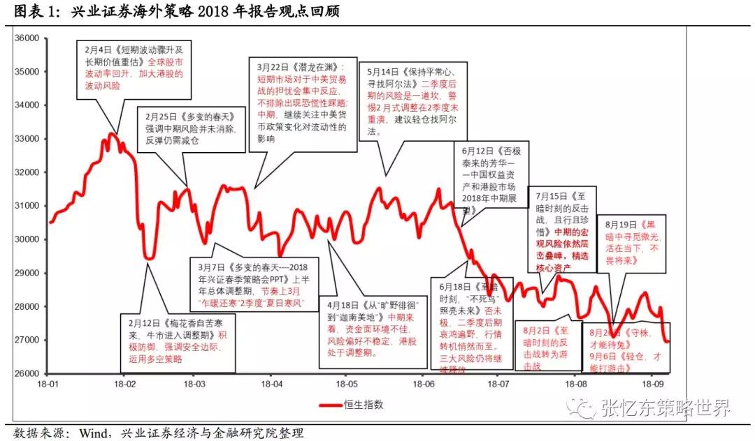 张忆东:金秋反弹正是调仓时 聚焦安全边际核心资产