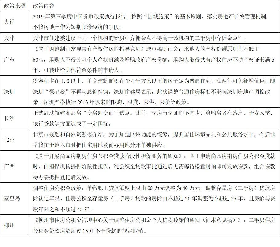 www.hg7377.com·京投交通科技:京投卓越拟向北京装备集团租赁北京物业作办公室