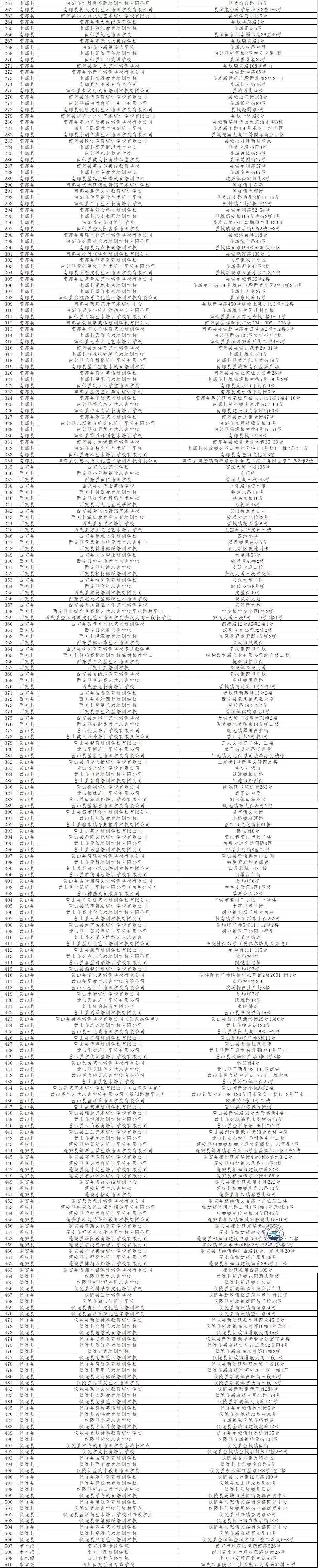 南充:最新!校外培训机构黑名单144家、白名单510家!