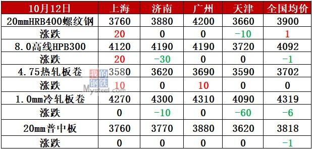 http://www.zgcg360.com/yejingangcai/485130.html