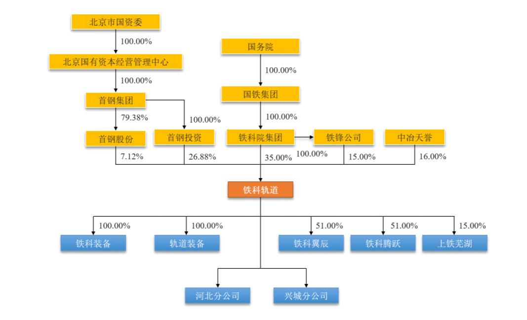 365bet是做什么的·PPG焦点:浅谈聚醚多元醇与软体家具行业的现状