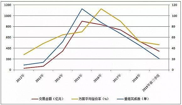 9号平台高返点|机构关注铝价涨势下个股机会