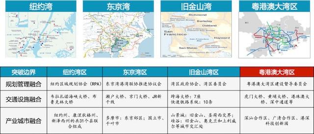 「怎么建立ag平台」东方雨虹净利10年增33倍 防水龙头市占率9%