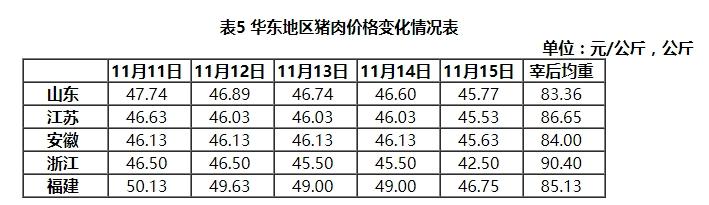 千百万娱乐官网,河北公布第一批93家已实现市场退出的开展P2P网贷业务机构
