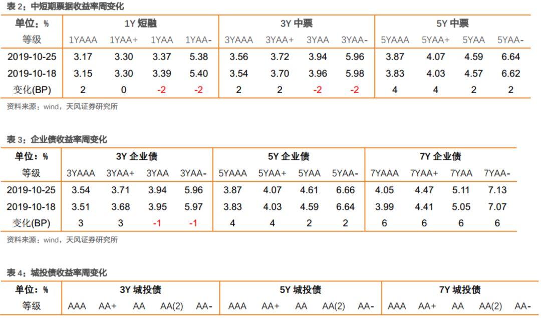 美国赌场筹码 - 21日:大豆期货收低,因美中贸易协议前景存疑