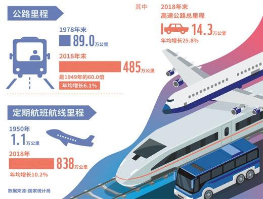 「钱汇娱乐平台客服」谭浩俊:理顺央地财权关系 调动两个积极性
