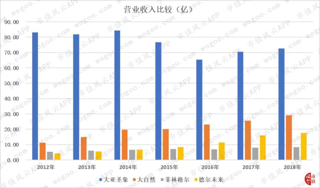 微信投注彩票平台|业界报告称中国农村网络零售额去年首破万亿元大关