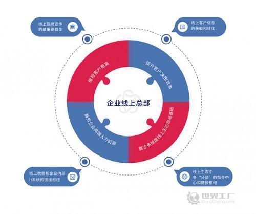 工业富联上市一周年:引领中国制造品质变革