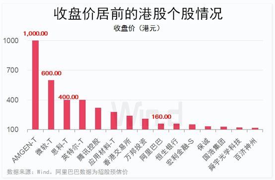 「必赢亚洲一世界顶级博彩公司」黑龙江哈尔滨再出人才新政 重点项目引进本科生每月补贴500元