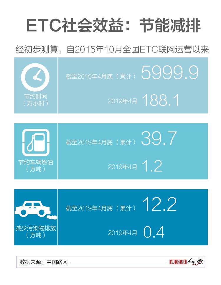 大世界客服端下载 - 奥星生命科技2019半年报:收入4.78亿元,同比增长45.5%
