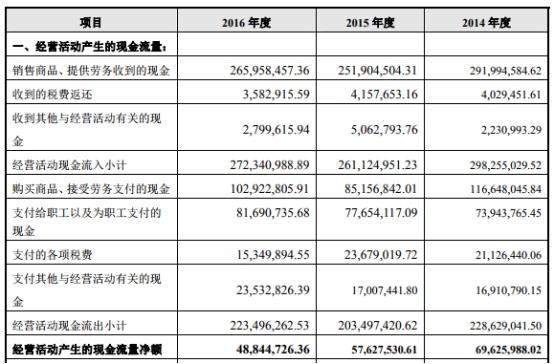 申博娱乐备用网址登入 - 国庆期间银联网络交易额达到2.03万亿元 增长近三成
