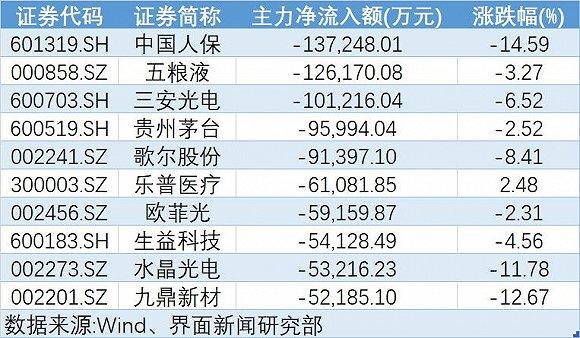 南方娱乐场开户注册 北京新版医保目录落地 新增297种药品
