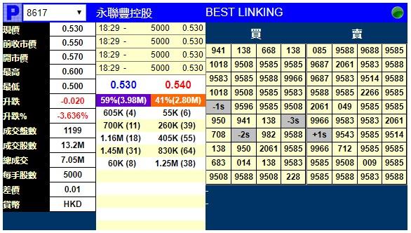 刷单金冠网商平台-斯诺克掌门批中国足球:太着急了,浪费了太多钱