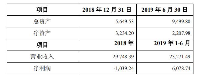 进军直播行业,边锋网络收购月活用户近百万公司40%股权