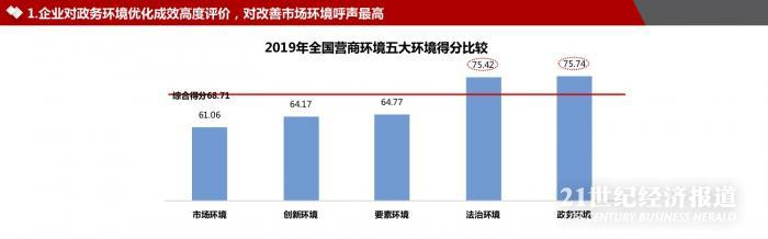 诺基亚游戏官网,2019中国(日照)汽车产业高峰论坛在日照举行