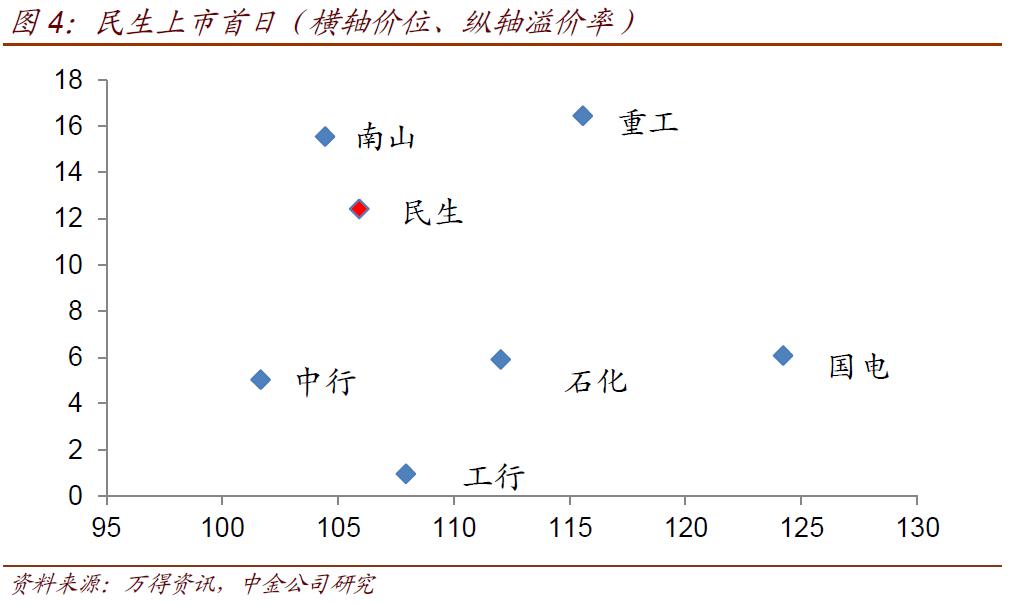 送体验金可以投资的理财产品·神华北电胜利能源有限公司原董事长刘子安被提起公诉