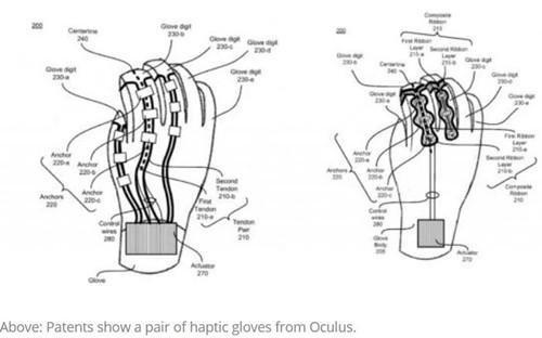 Oculus VR手套专利曝光:可在虚拟现实世界中模拟触感