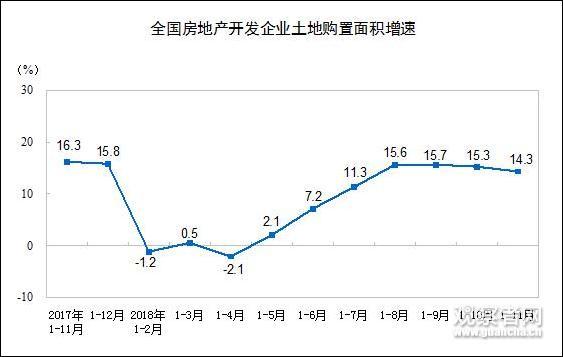 """解读中央经济工作会议:房地产""""差别化调控""""变""""分类指导"""""""