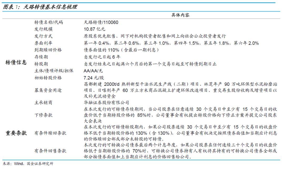 凤凰平台登录一·太龙照明使用6500万元闲置募集资金购买保本型银行产品