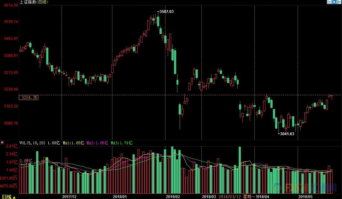欧市盘前:意大利政局或施压欧元 地缘局势助推油价