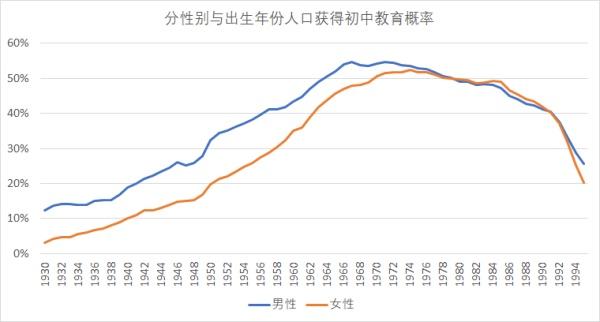 每年出生多少人口最少的国家_中国每年流感死多少人