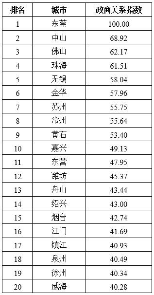 新会员首存,财迷福彩3D第19274期:百十位重号火爆,定位再开13两码