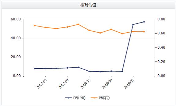 现金开户官网-朱正廷首专网易云音乐预售十小时破百万张