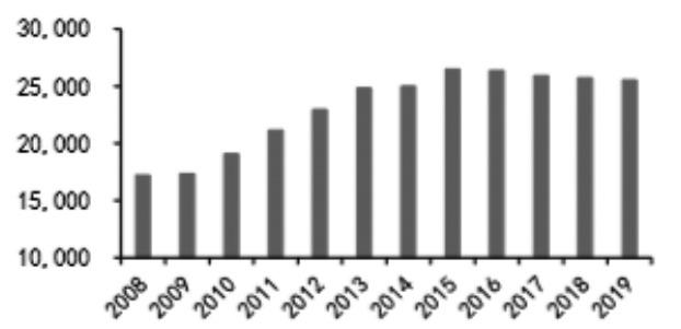 k8凯发集团手机客户端|2018年,我国经济开局落子之年,房地产经济成过去,制造业迎利好