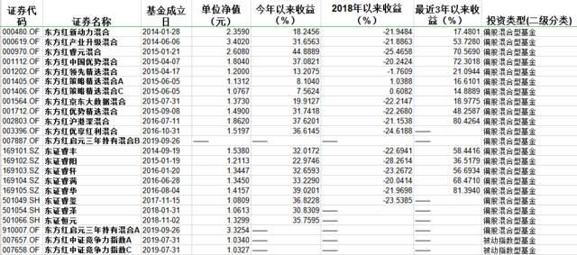 浩博苹果 山东:公办与普惠性民办幼儿园在园人数比例不低于80%