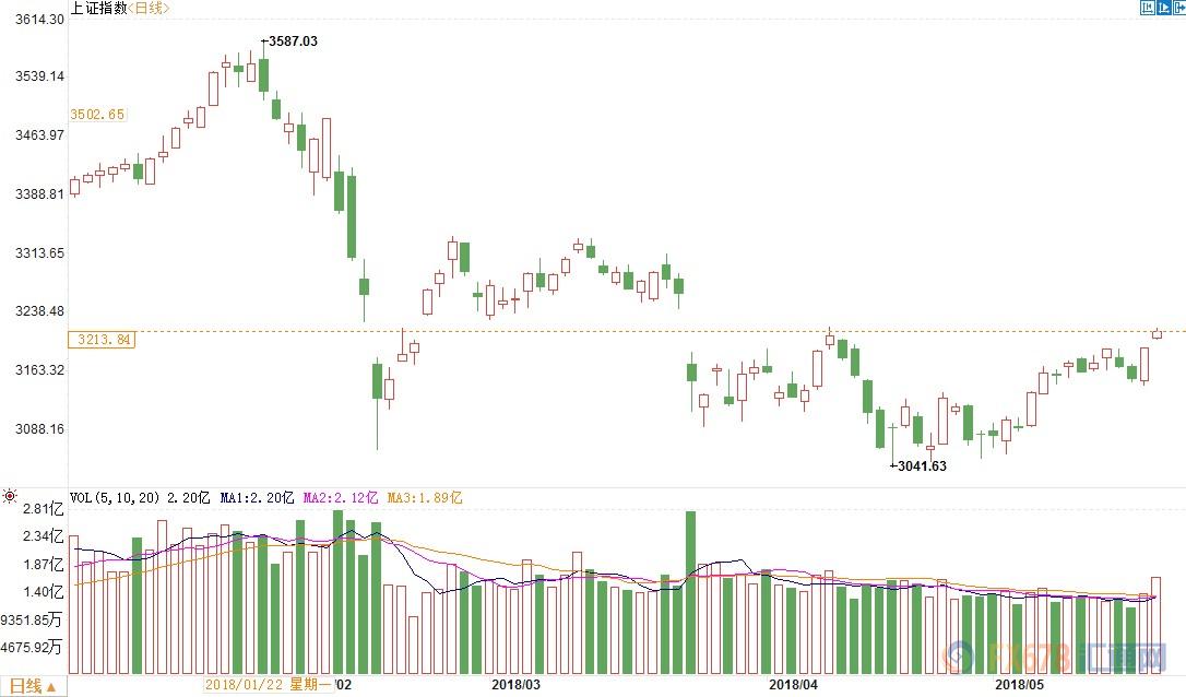 欧市盘前:贸易战警报解除美指逼近94 英镑迎关键周
