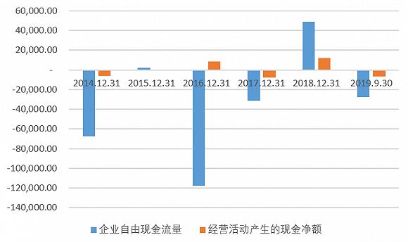 「合乐娱乐场送体验金」日报告:中国已成为高附加值产品和零部件出口基地