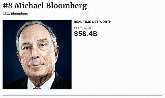 布隆伯格在《福布斯》美国富豪榜上排名第八