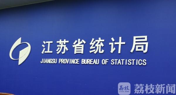 三季度,江苏企业景气指数、信心指数双双高位回升